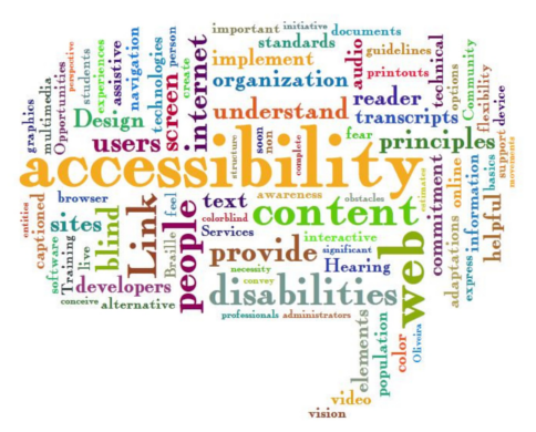 Word cloud comprised of several key terms relating to web accessibility. Image credit: Jil Wright, Flickr